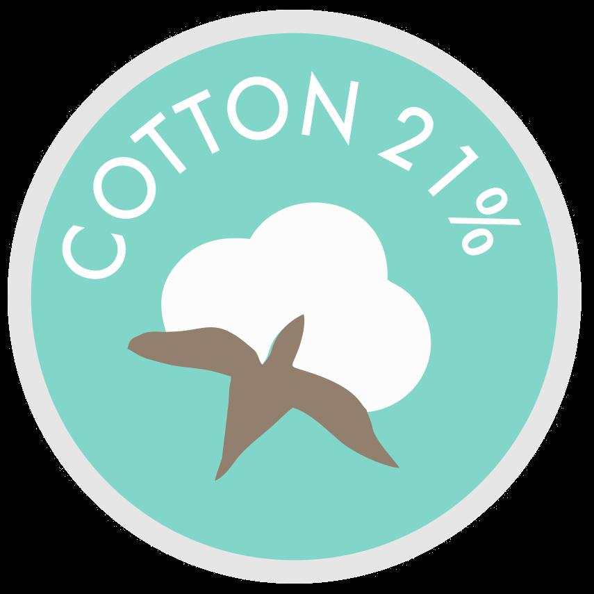 Materiał obiciowy zawierający w swoim składzie minimum 21% włókien bawełnianych.