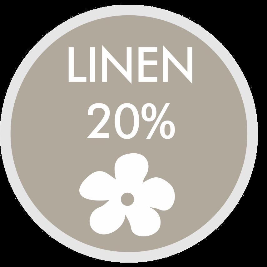Materiał obiciowy zawierający minimum 20% Lnu.