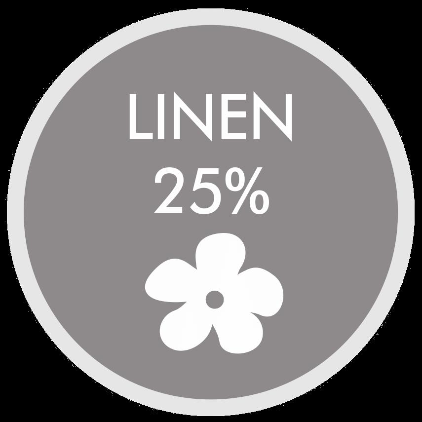 Materiał obiciowy zawierający minimum 25% Lnu.