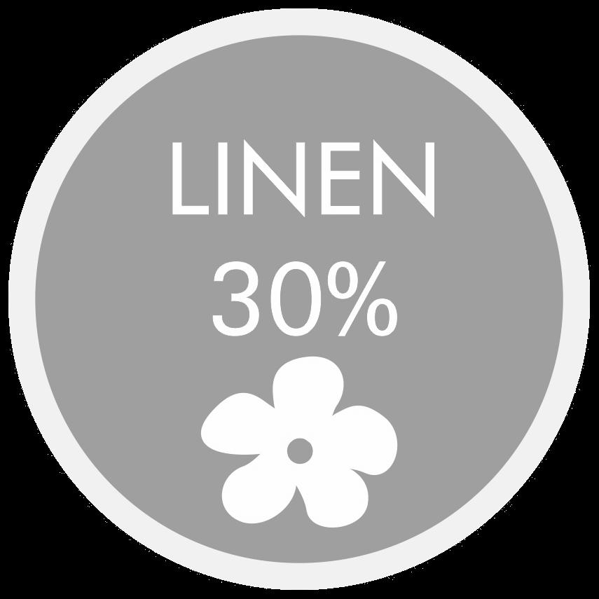 Materiał obiciowy zawierający w swoim składzie minimum 30% włókien lnianych.